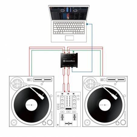 Logiciels Mix - Pioneer DJ - INTERFACE 2
